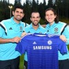 Chelsea signings are the key